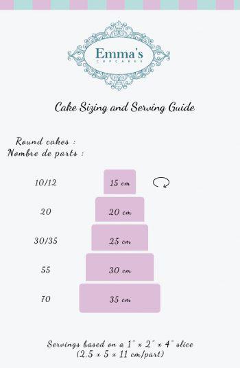 emma-cupcake-schema-3-350x536-2